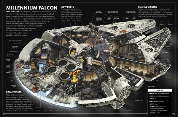 millennium-falcon-star-wars-cross-sections